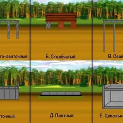 Как построить фундамент под туалет на даче?