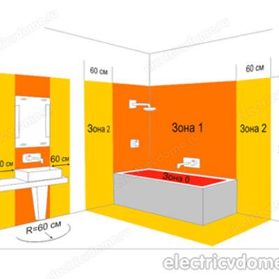 Розетка в ванной комнате - где установить