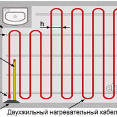 Расчет теплого пола и шага укладки кабеля